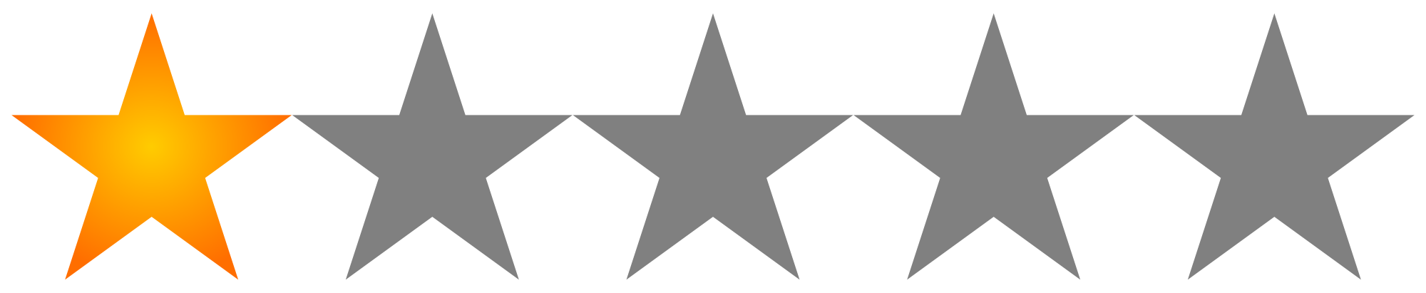 google review stars, Richmond VA
