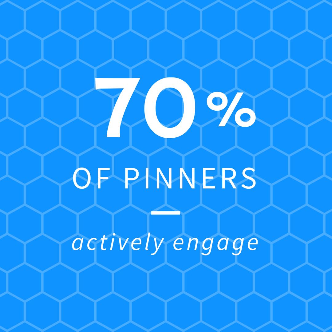 engagement on pinterest, social media statistic